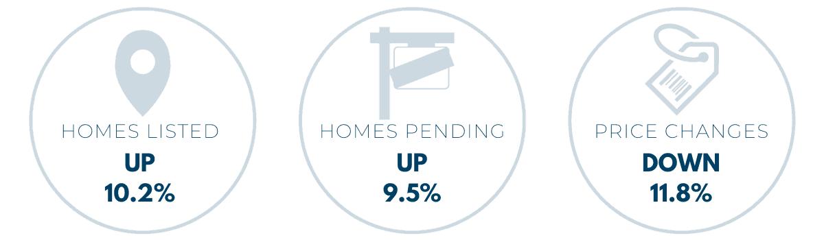 feb MA housing report stats